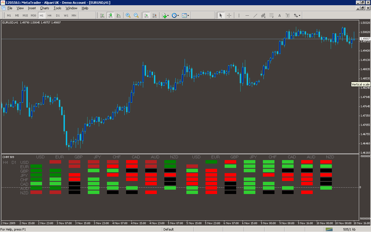 Forex heatmap mt4 indicator